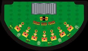 How to play 3 card Poker at a Casino?